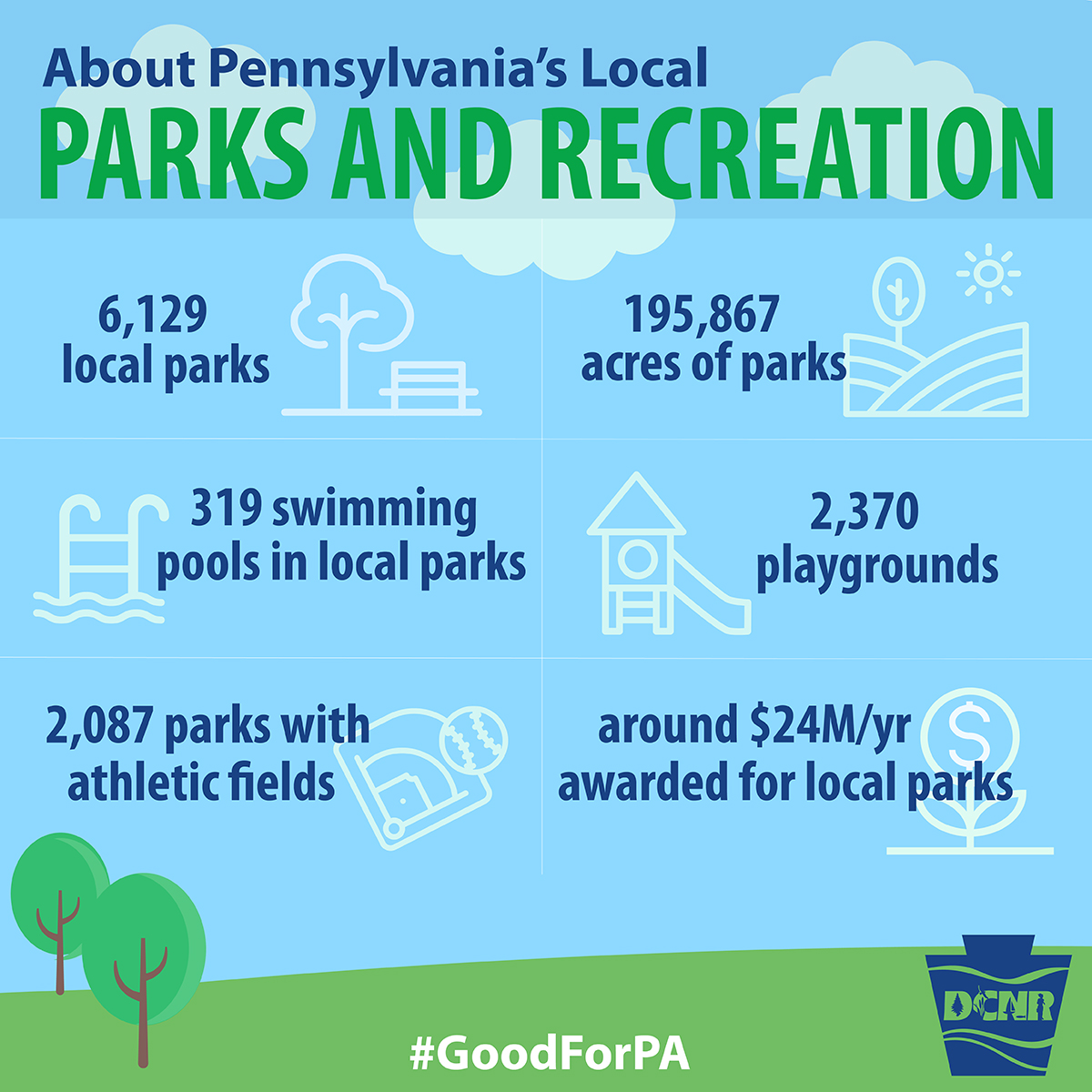 Local Parks